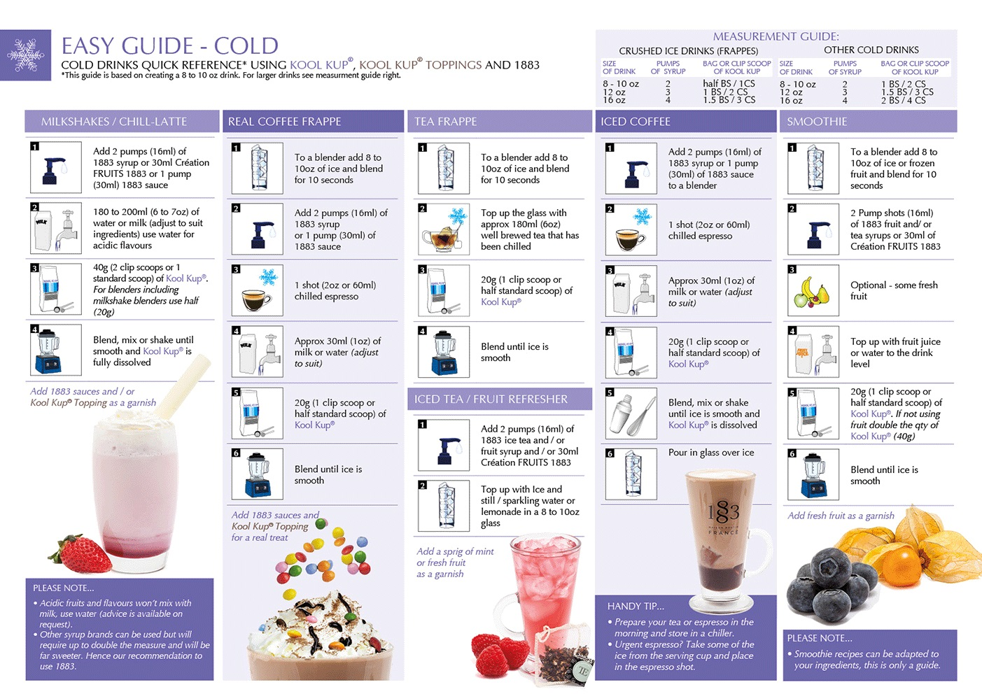 Easy Guide with a Hot and Cold Side for Recipe Help
